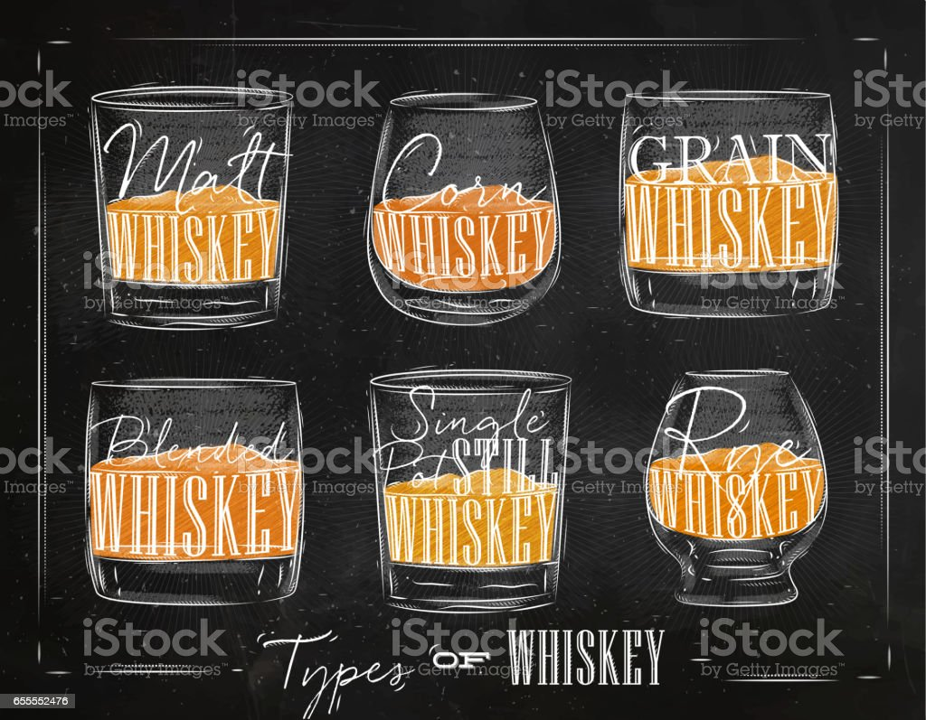 Poster types whiskey color vector art illustration