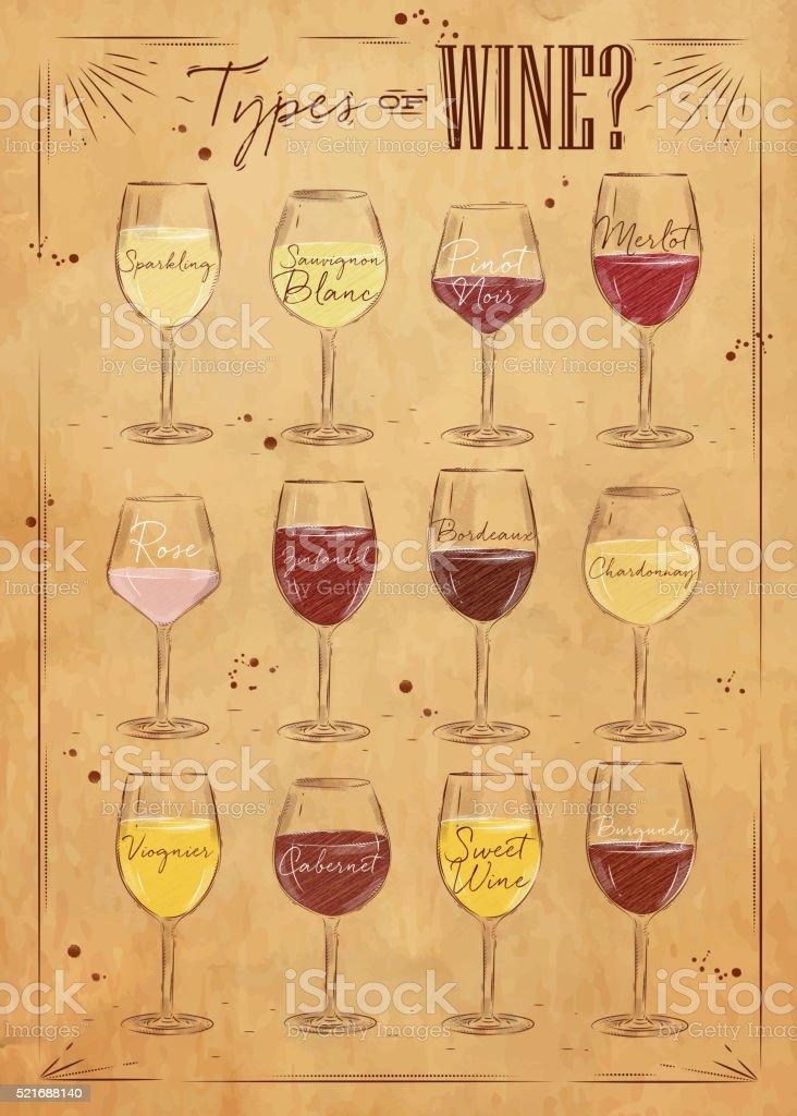 Poster wine kraft vector art illustration