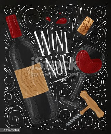 Wine poster lettering wine not with illustrated bottle, glass, cork, corkscrew and design elements drawing in vintage style on black background.