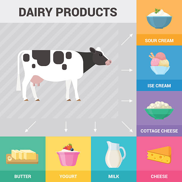 Royalty Free Dairy Cattle Clip Art, Vector Images ...