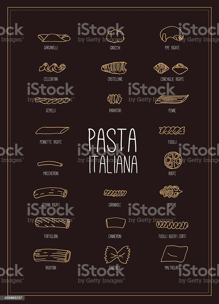 poster with Italian pasta set vector art illustration