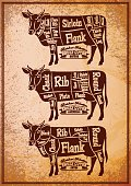 poster with three different diagram cutting cows