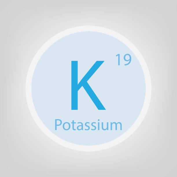 stockillustraties, clipart, cartoons en iconen met pictogram van het chemische element van de kalium van k - kalium