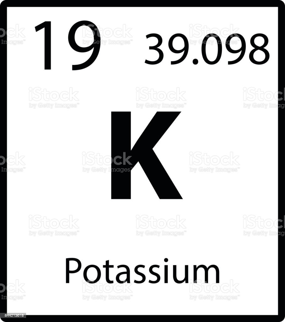 Potassium big on periodic table of the elements with atomic number potassium periodic table element color icon on white background vector gamestrikefo Image collections