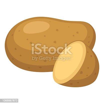 Illustrationen visar en potatis