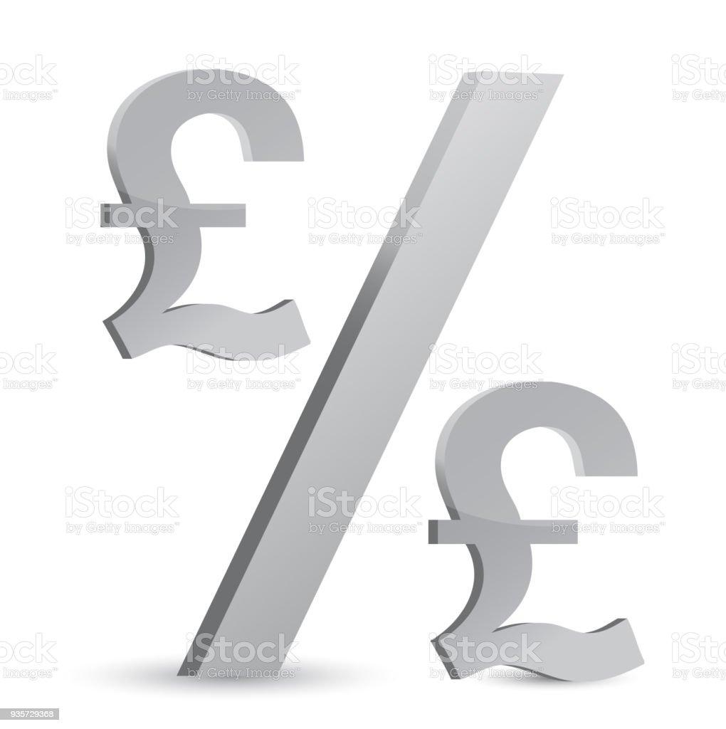 Pound currency percentage symbol illustration design over a white pound currency percentage symbol illustration design over a white background royalty free pound currency percentage buycottarizona Choice Image