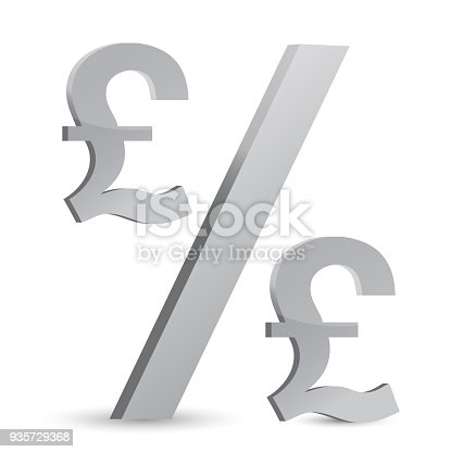 Pound Currency Percentage Symbol Illustration Design Over A White