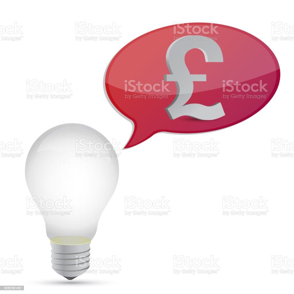pound energy saving bulb illustration design over white vector art illustration
