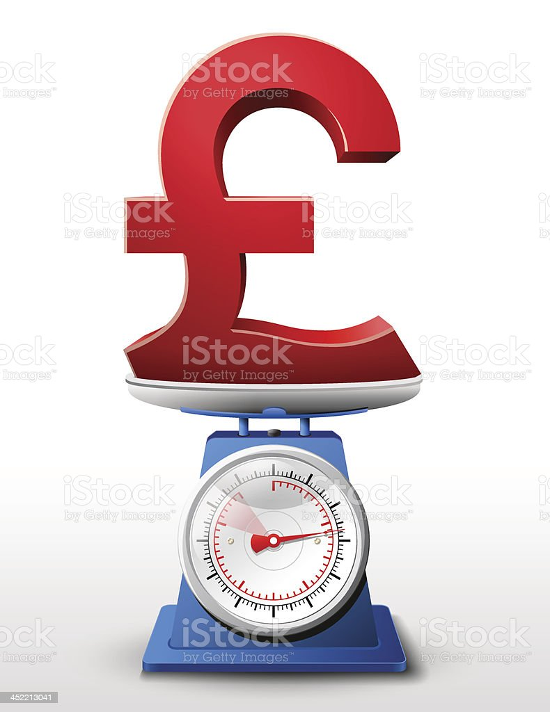 Pound sterling sign on scale pan royalty-free stock vector art