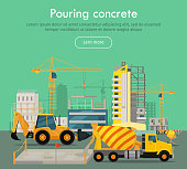Pouring concrete conceptual web banner. Concrete mixing truck and loader on building site, buildings and cranes on background flat vector illustration. For construction company landing page design