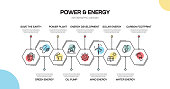 Power and Energy Related Line Infographic Design