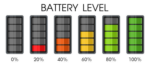 illustrazioni stock, clip art, cartoni animati e icone di tendenza di power level icon on the smartphone battery. - pieno
