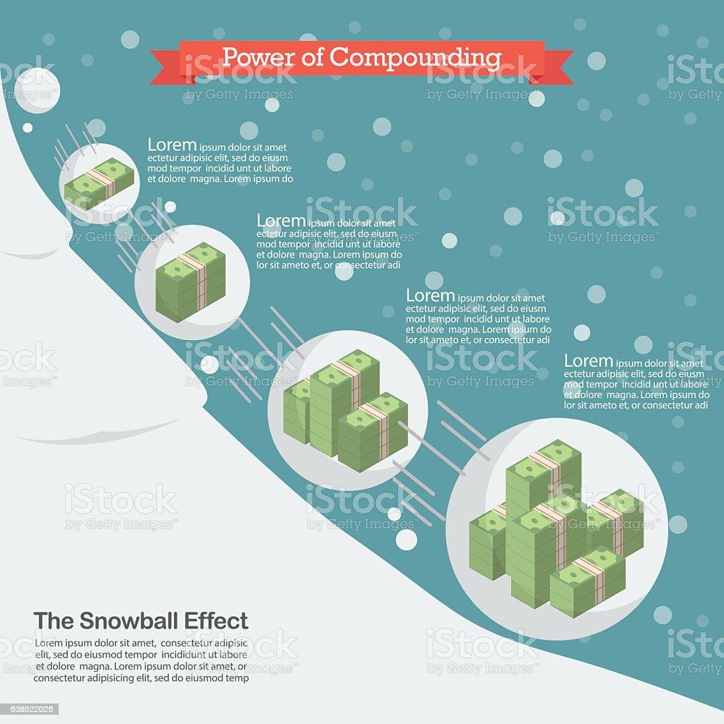 Power of compounding - ilustração de arte em vetor