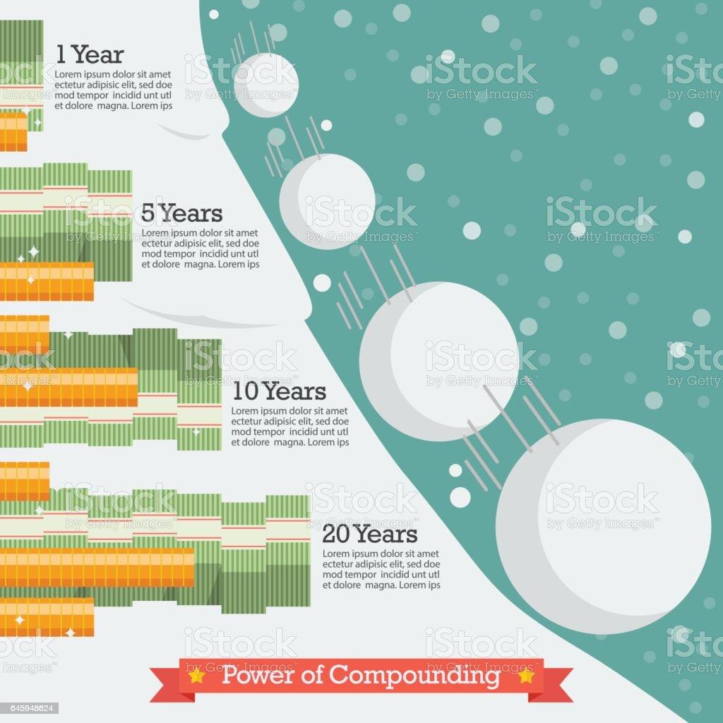 Power of compounding vector art illustration