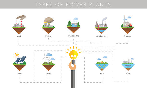 Power plant icon vector set Power plant icon vector symbol set on white power station stock illustrations