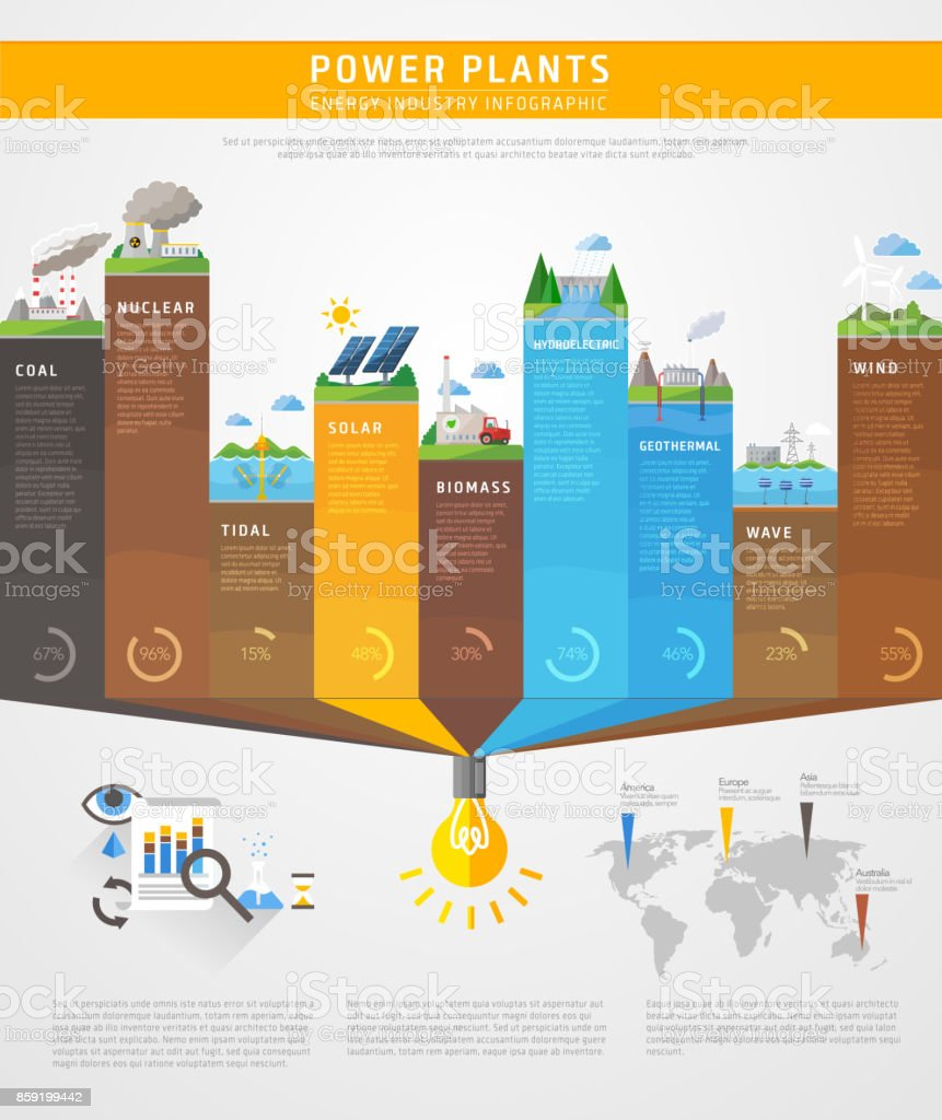 power plants infographics concept, vector education poster vector art illustration