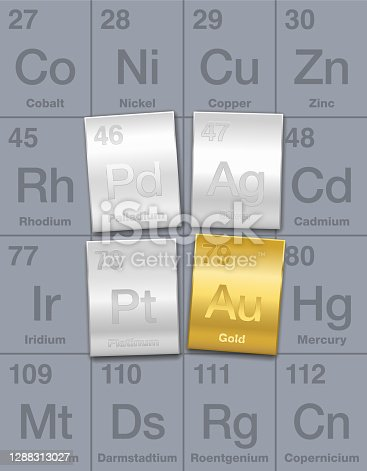 istock Precious metals on periodic table. Gold, silver, platinum and palladium bars. Chemical elements with high economic value, regarded as an investment. Vector illustration. 1288313027
