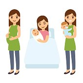 Pregnancy and birth cute cartoon vector illustration. Young pregnant woman, in hospital bed with newborn baby, new mom with child. Modern simple healthcare and medical infographic design elements.
