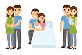 Cute cartoon young couple pregnancy and birth illustration. Pregnant woman with husband, in hospital bed with newborn baby, mom and dad with child. Healthcare and family planning infographic set.