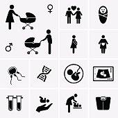Pregnancy Icons. Obstetrics, Gynecology, Birth, Medicine symbol.