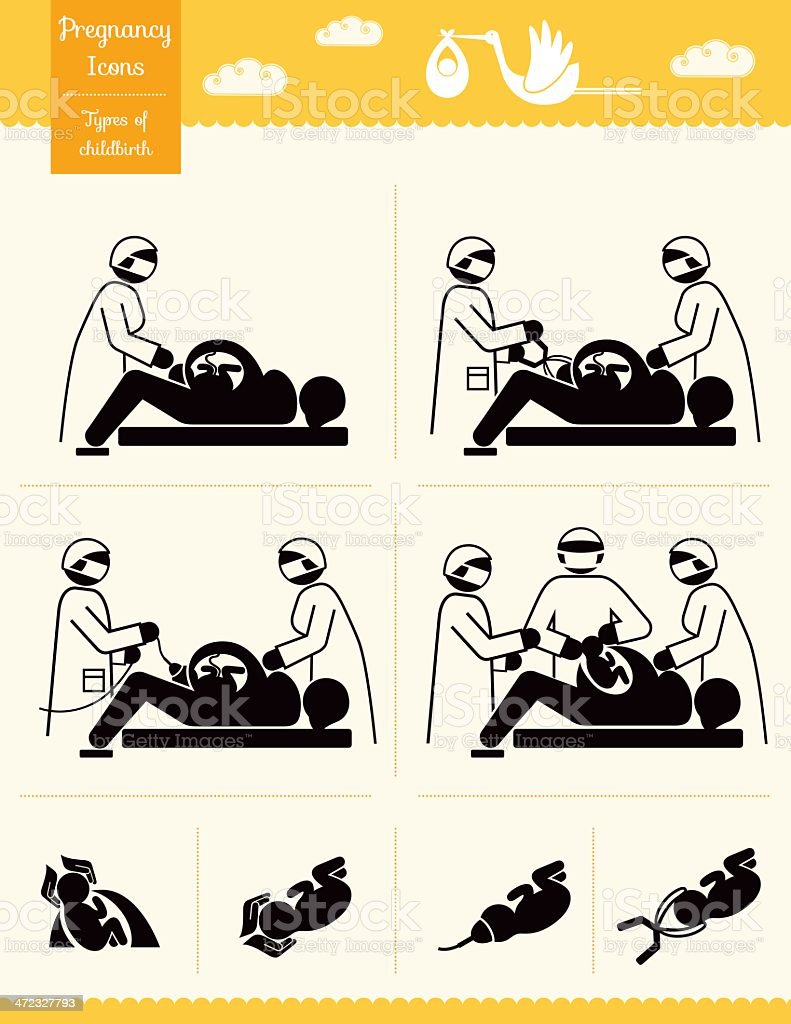 Pregnancy Icons - Types of Childbirth vector art illustration