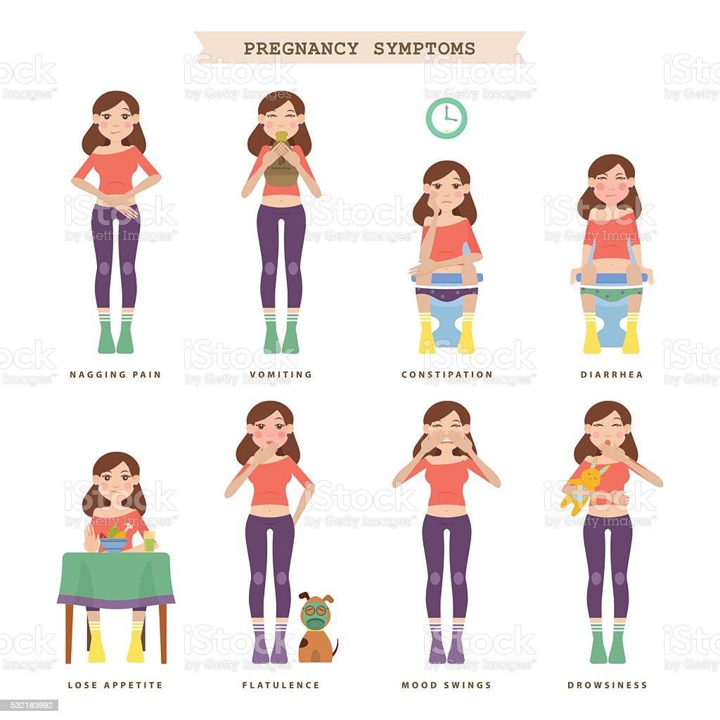Pregnancy Symptoms Vector Infographic Stock Illustration