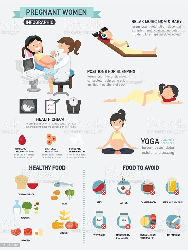 Pregnant woman infographics vector art illustration