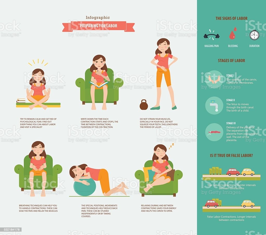 Preparing for labor. Vector infographic. vector art illustration