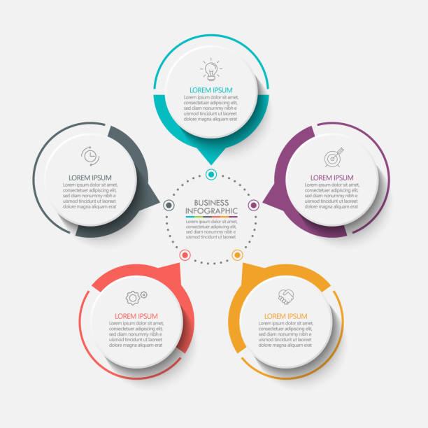 stockillustraties, clipart, cartoons en iconen met presentatie infographic-sjabloon voor business circle - infographic
