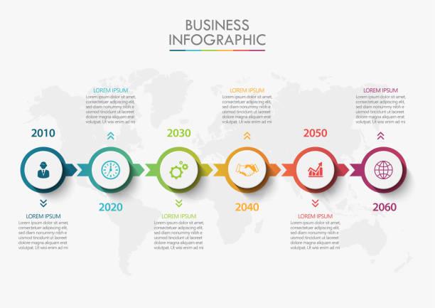 illustrations, cliparts, dessins animés et icônes de modèle d'infographie de la feuille de route d'affaires de présentation - timeline