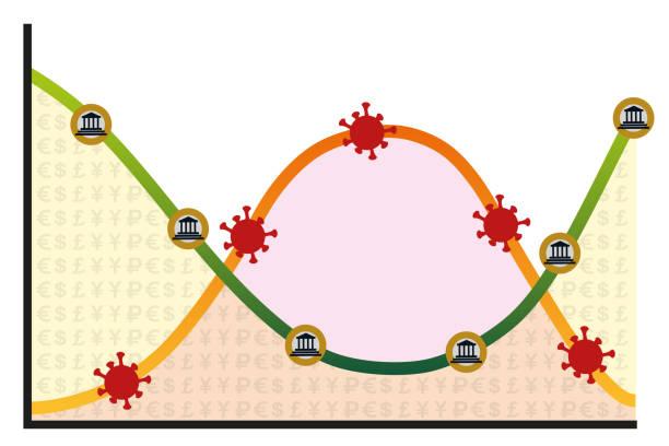 コロナウイルスの流行の曲線と世界経済の曲線を比較したプレゼンテーション図。 - corona newyork点のイラスト素材/クリップアート素材/マンガ素材/アイコン素材