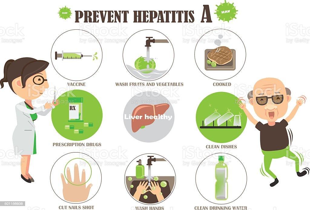 Prevent hepatitis A vector art illustration