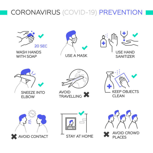 Prevention Coronavirus COVID-19 Simple set of vector line icons. Icons as wash hands, mask, sanitizer, sneeze into elbow, stay at home, avoid travel and crowd. White background, isolated. prevention stock illustrations