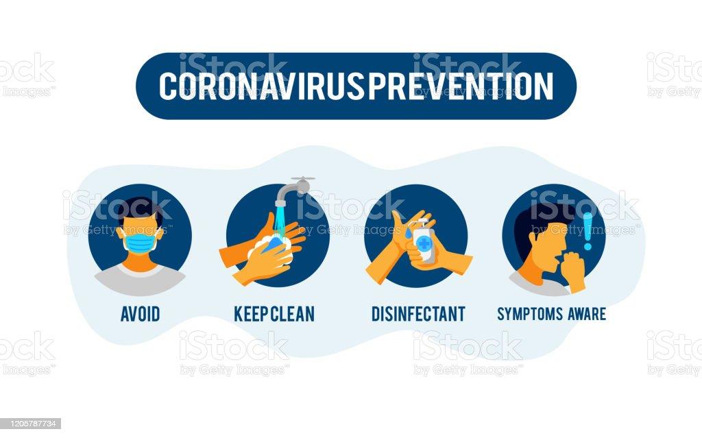 Prevention information illustration related to 2019-nCoV Coronavirus Prevention information illustration related to 2019-nCoV. Vector illustration to avoid Coronavirus. Bacterium stock vector