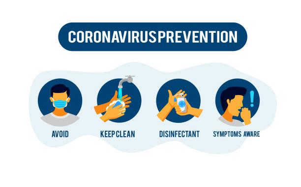 ilustraciones, imágenes clip art, dibujos animados e iconos de stock de ilustración de información de prevención relacionada con 2019-ncov coronavirus - covid 19