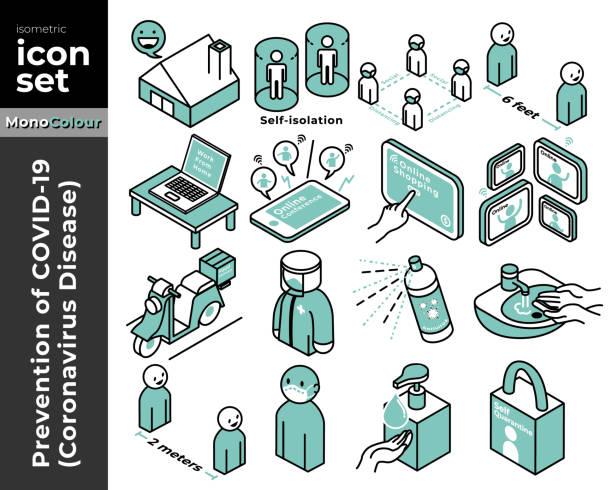 stockillustraties, clipart, cartoons en iconen met preventie van coronavirusziekte (covid-19) gekleurde overzichtspictogram reeks op witte achtergrond. vector stock illustratie. stockillustratie - corona scherm