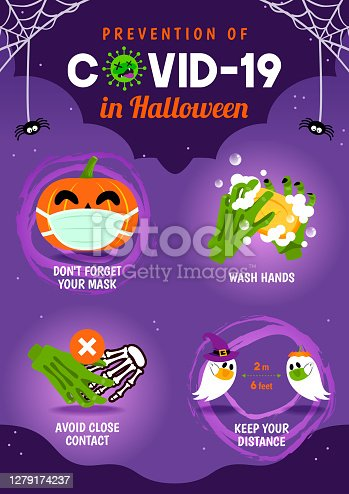 istock Prevention of COVID-19 in Halloween infographic flyer vector illustration. Coronavirus protection poster design 1279174237