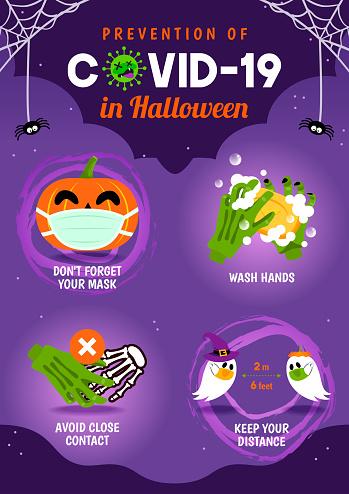Prevention of COVID-19 in Halloween infographic flyer vector illustration. Coronavirus protection poster design