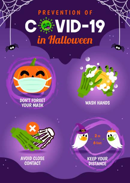 ilustraciones, imágenes clip art, dibujos animados e iconos de stock de prevención de covid-19 en la ilustración vectorial de volante infográfico de halloween. diseño de póster de protección contra coronavirus - aparición conceptos