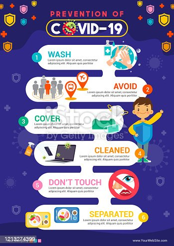 istock Prevention of COVID-19 infographic flyer vector illustration. Coronavirus protection poster design 1213274399