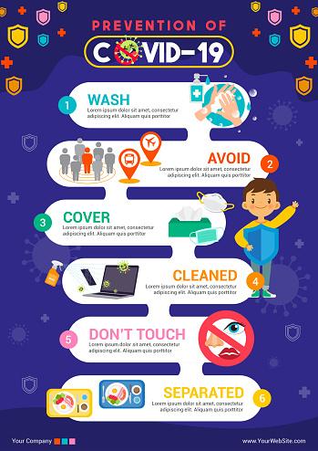 Prevention of COVID-19 infographic flyer vector illustration. Coronavirus protection poster design