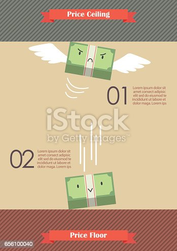 Price ceiling and Price floor Infographic. Economic concept