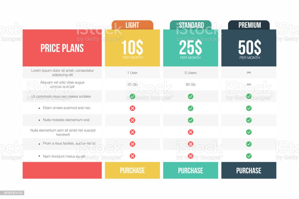Price plans table. Comparison table for purchases, commercial business, web services and applications vector art illustration