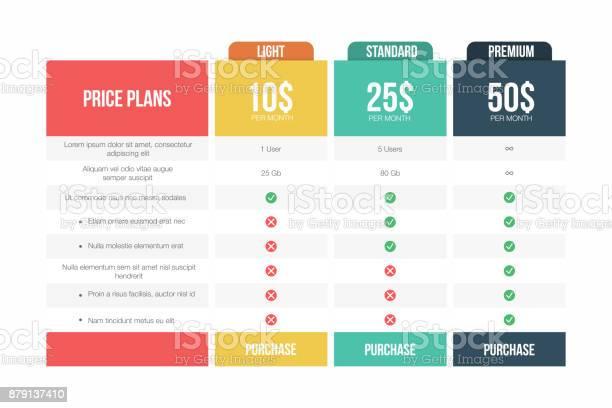 가격 테이블을 계획 이다 구매 상업 비즈니스 웹 서비스 및 응용 프로그램에 대 한 비교 테이블 가격에 대한 스톡 벡터 아트 및 기타 이미지