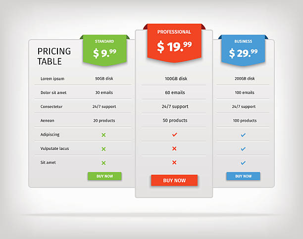 pricing table template comparison chart for business - pricing infographics stock illustrations, clip art, cartoons, & icons