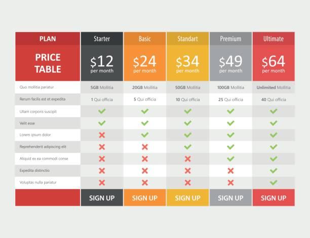 tabellenvorlage für web-design und business preise - tischarrangements stock-grafiken, -clipart, -cartoons und -symbole