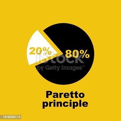 istock Principle of paretto board. Concept 80-20 percent 1316005114