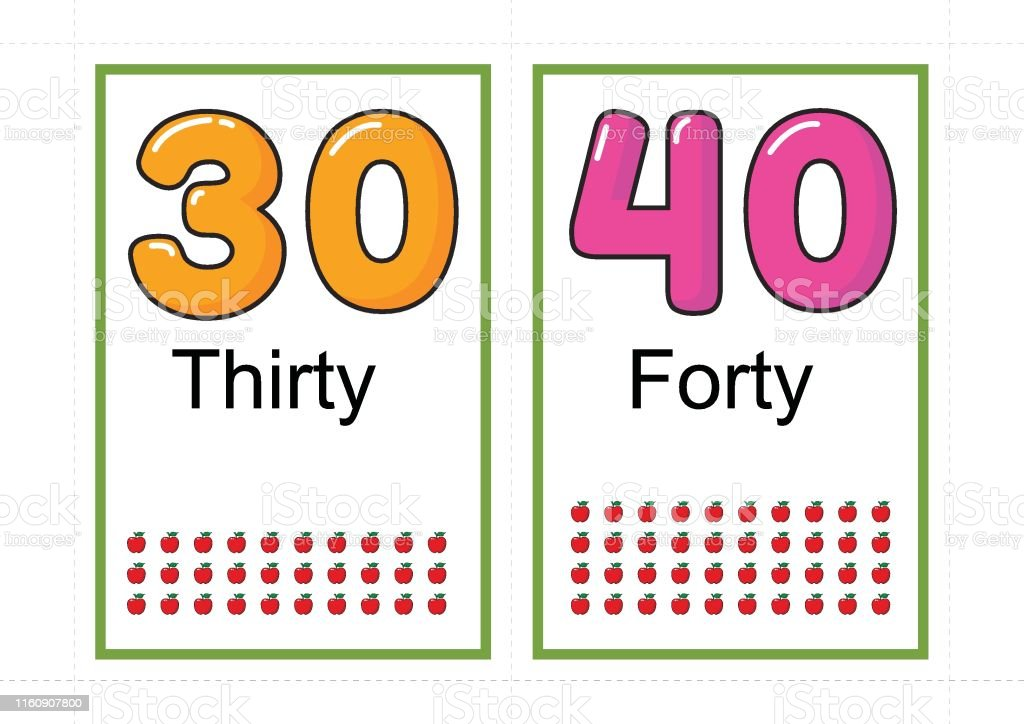 graphic relating to Printable Number Flashcards named Printable Quantity Flashcards For Schooling Selection Flashcards Selection Flash Card For Schooling Selection Straightforward Toward Print Upon A4 With Dotted Line Reduce Vector Inventory