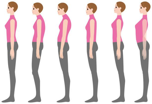 PrintCorrect posture and bad posture PrintCorrect posture and bad posture posture stock illustrations