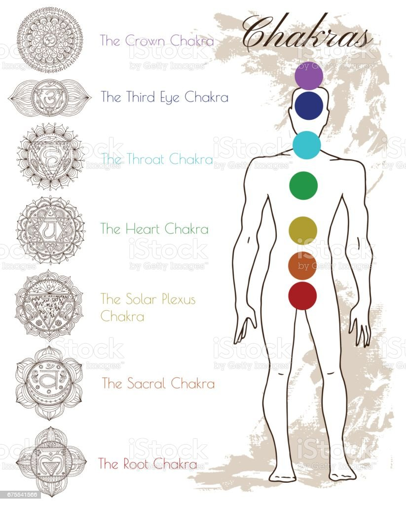 PrintHand drawn set with chakras and human silhouette vector art illustration